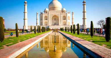 India as a Tourist Destination